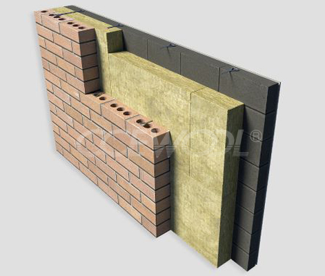 External insulation rock wool board